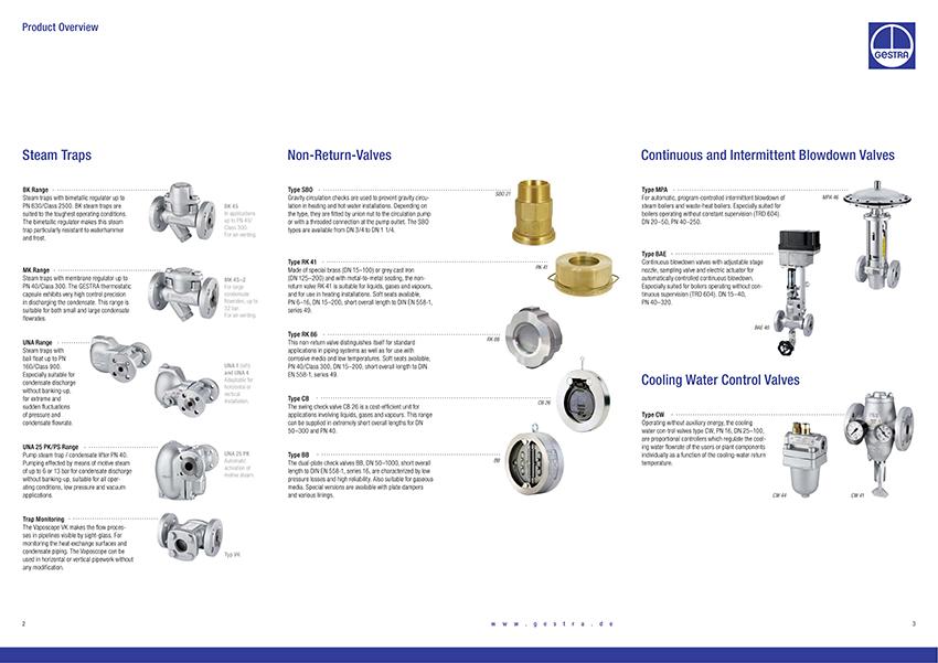 PRO_810815_07_Product-Overview_en-2