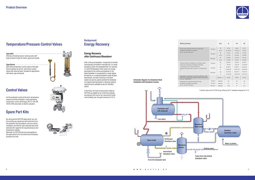 PRO_810815_07_Product-Overview_en-3